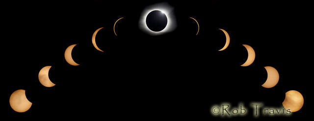 Single totality Progression